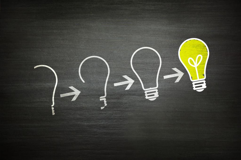 Innovationsprocess