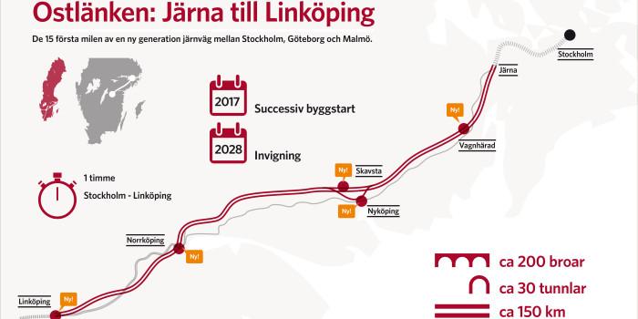 Spårkarta för nya Ostlänken.